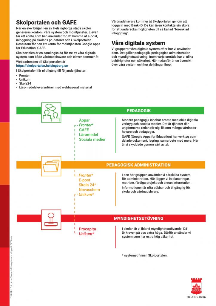 Digitala system i Hbg - elev och va?rdnadshavare-2
